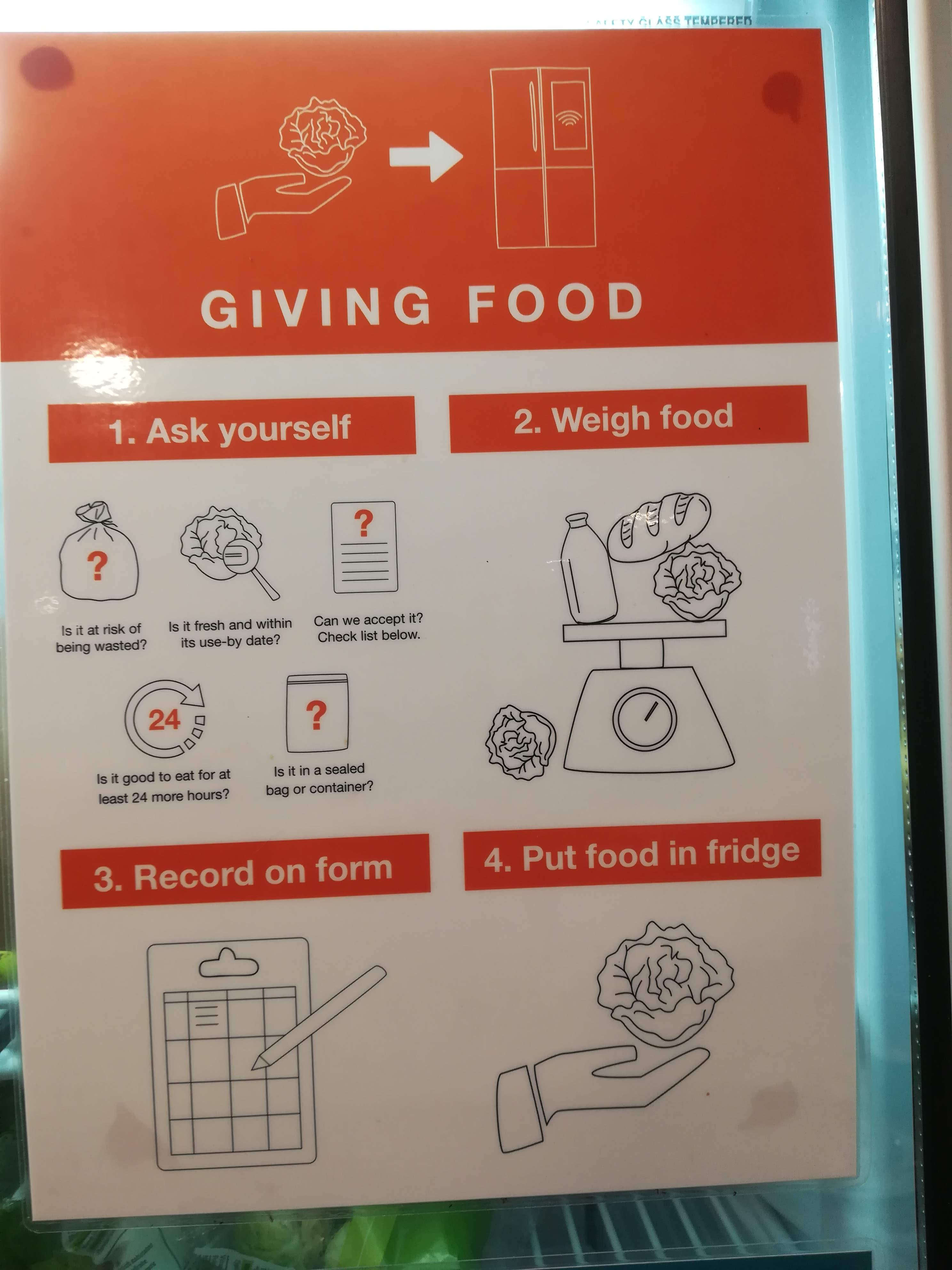 A poster with instructions for how to give food to the community fridge