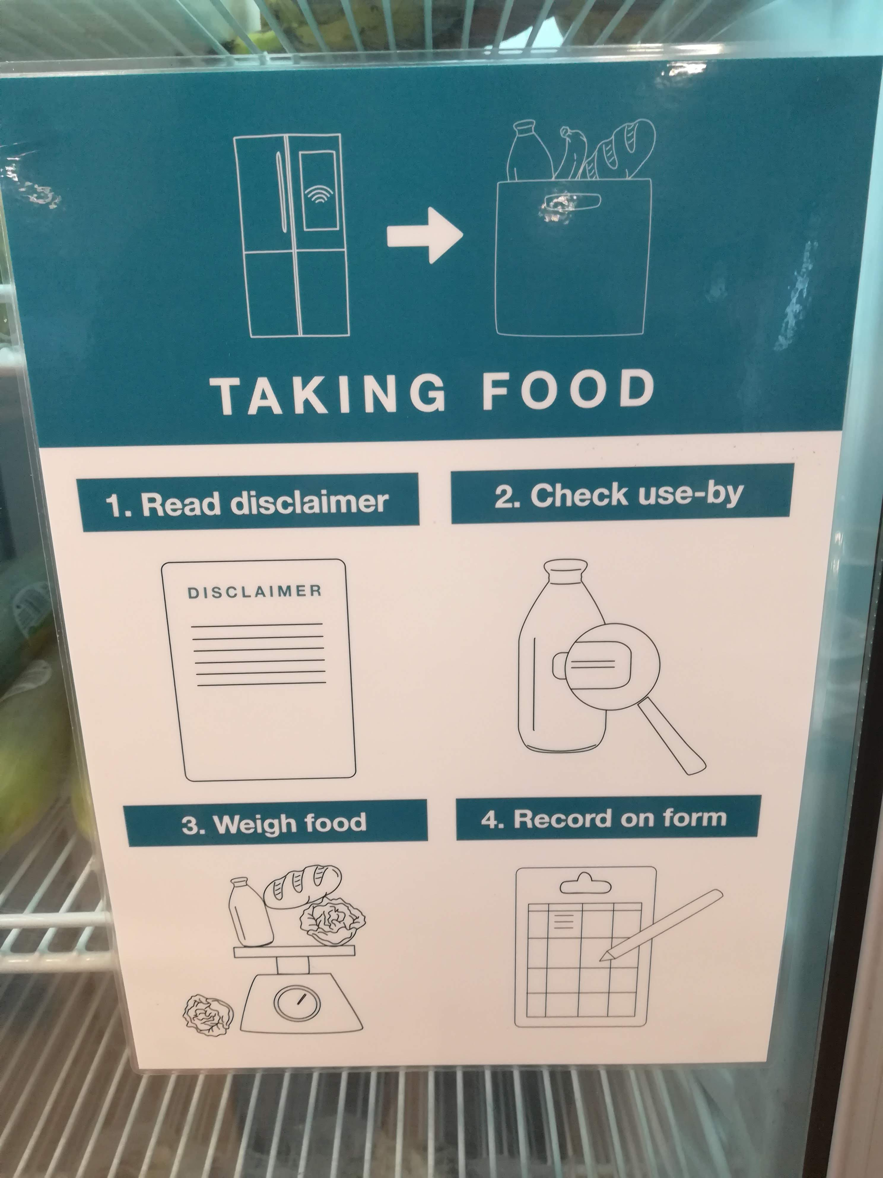 A poster illustrating how to take from from the fridge